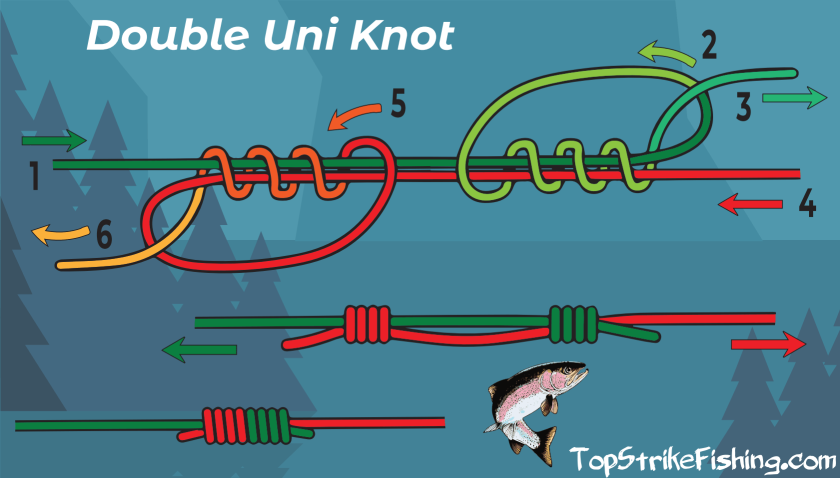 How to Tie the Double Uni Knot